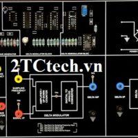 Module Bộ điều chế và Giải điều chế Delta
